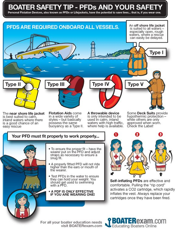 boat-safety