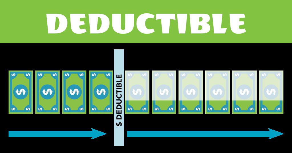 Deductibles Explained - eTrustedAdvisor